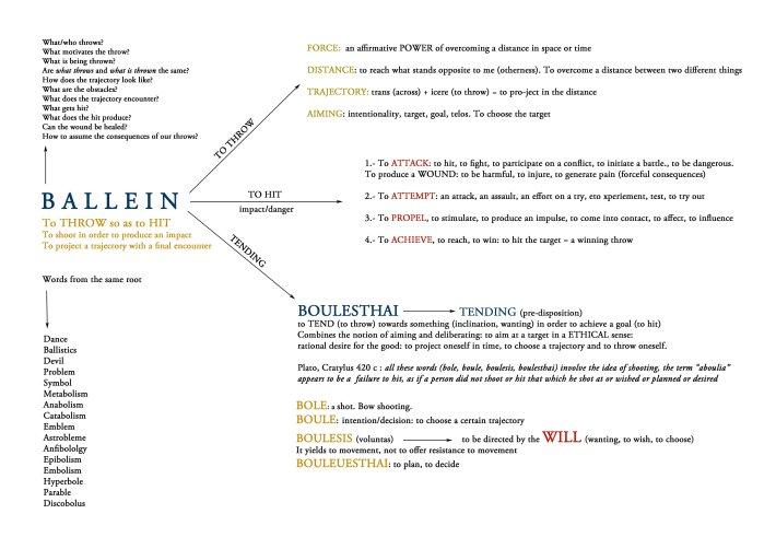 BALLEIN_solo la raiz y su significado_small